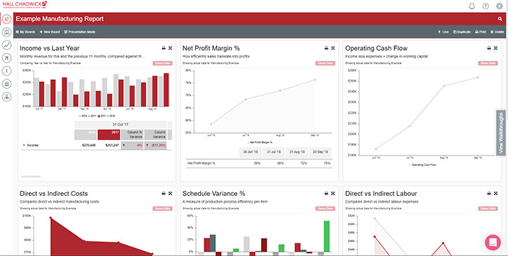 HCQ Launches New Dashboard Management Reporting